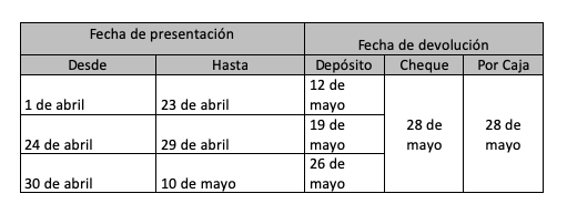 Calendario de declaración
