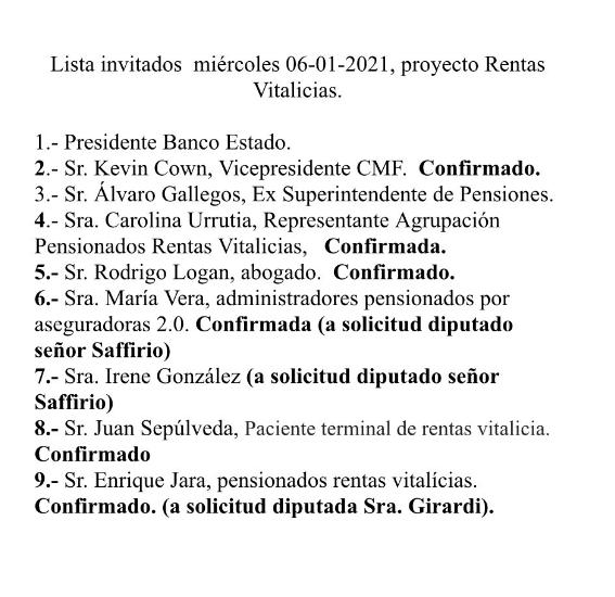Lista de invitados.