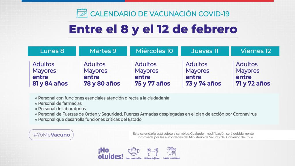 Calendarios de vacunación.
