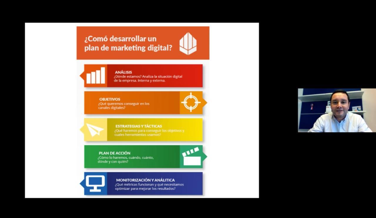 Plan de MK Digital