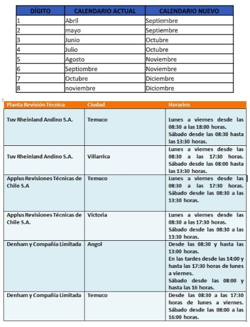 nuevo calendario para renovación de revisiones técnicas.